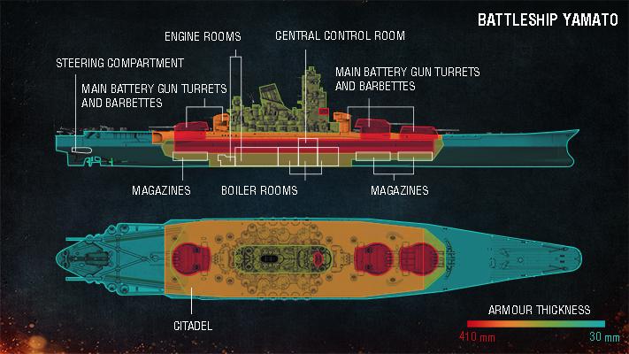 Typen Von Granaten Und Panzerung World Of Warships He